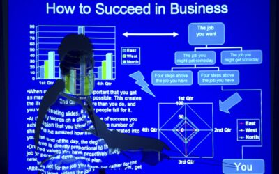 The End of Sales Process